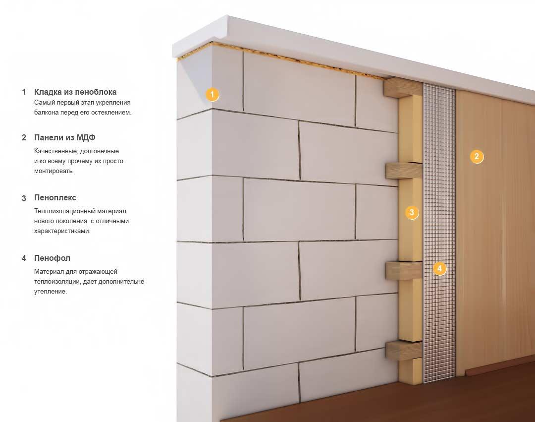 Усиление пеноблоком балконов и лоджий - отделка и остекление.