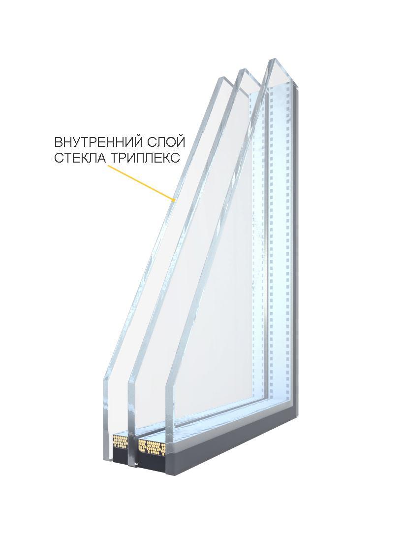 Противоударный стеклопакет триплекс
